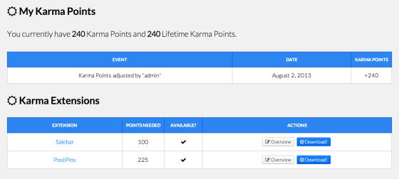 My Karma Panel and Extensions (on My Account Page)